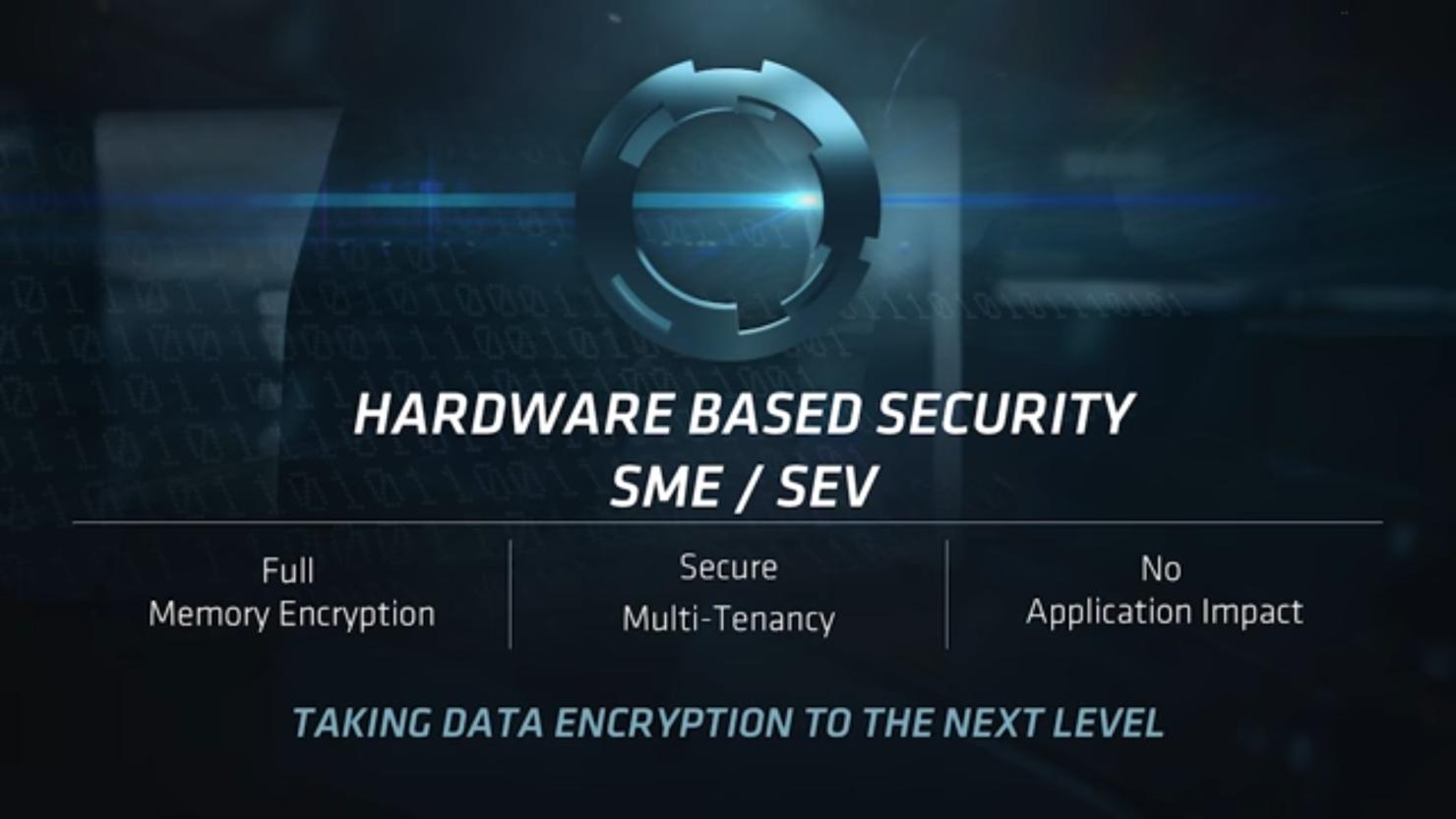 hardware-sme-sev