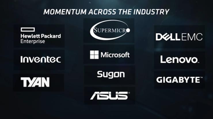 momentum-across-industry