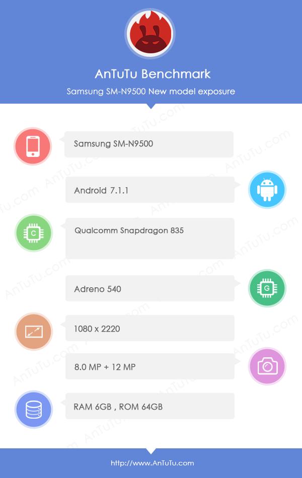 Galaxy Note 8 AnTuTu