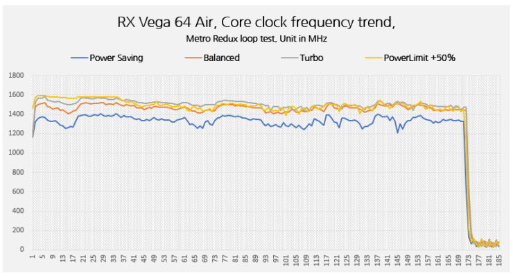 amd-radeon-rx-vega-64_power-clocking-3