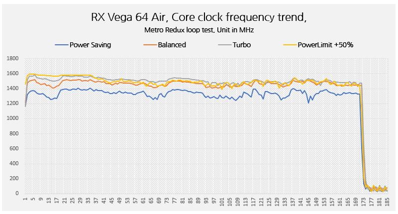 amd-radeon-rx-vega-64_power-clocking-3