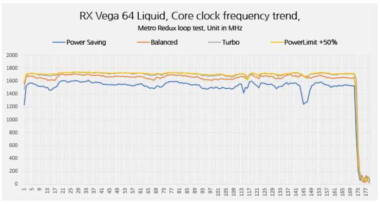 amd-radeon-rx-vega-64_power-clocking-2-2