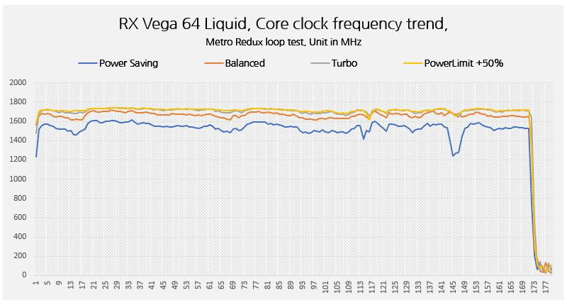 amd-radeon-rx-vega-64_power-clocking-2-2