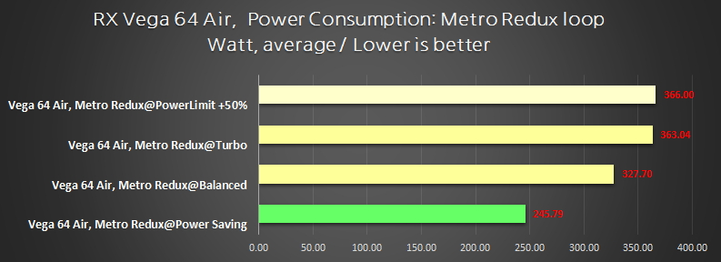 amd-radeon-rx-vega-64_power-consumption-gaming-load-2