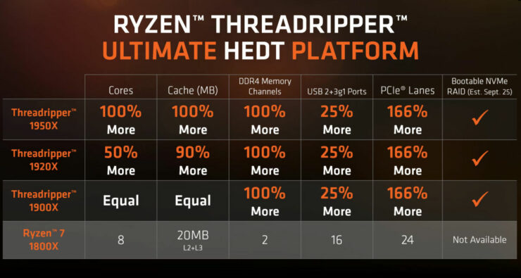 amd-ryzen-threadripper-1900x-3