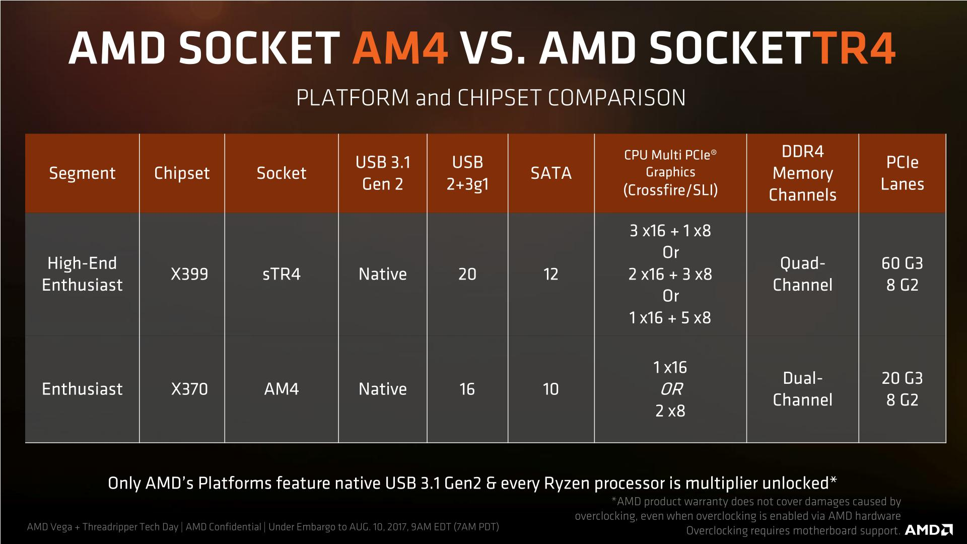 amd-ryzen-threadripper-cpu-launch_11