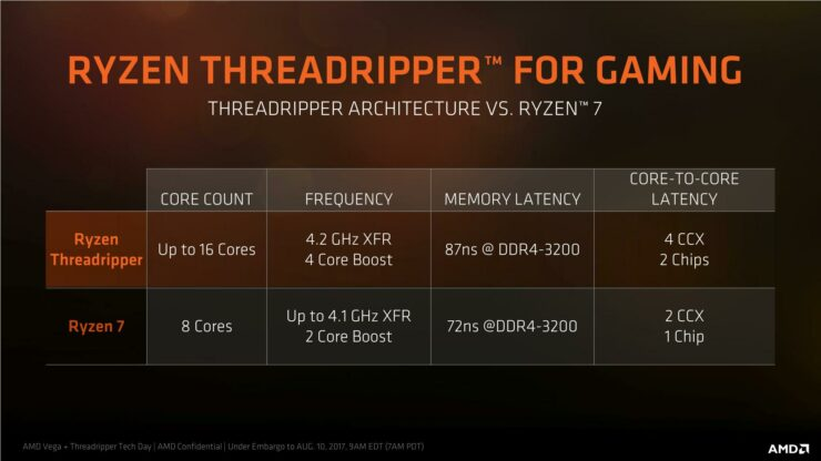 amd-ryzen-threadripper-cpu-launch_16