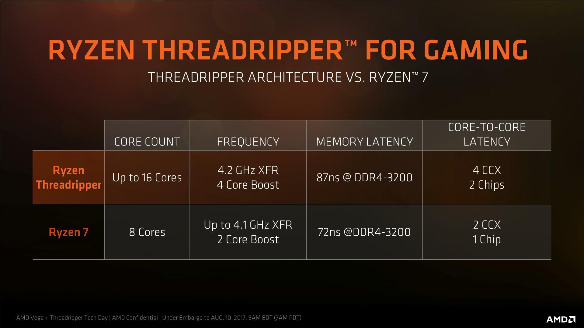 amd-ryzen-threadripper-cpu-launch_16