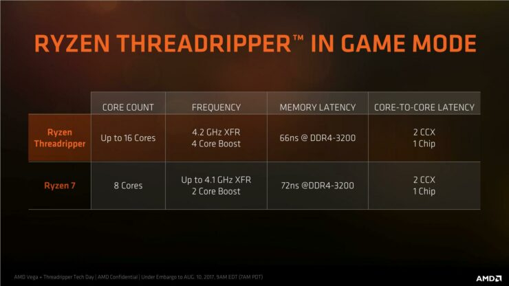 amd-ryzen-threadripper-cpu-launch_20