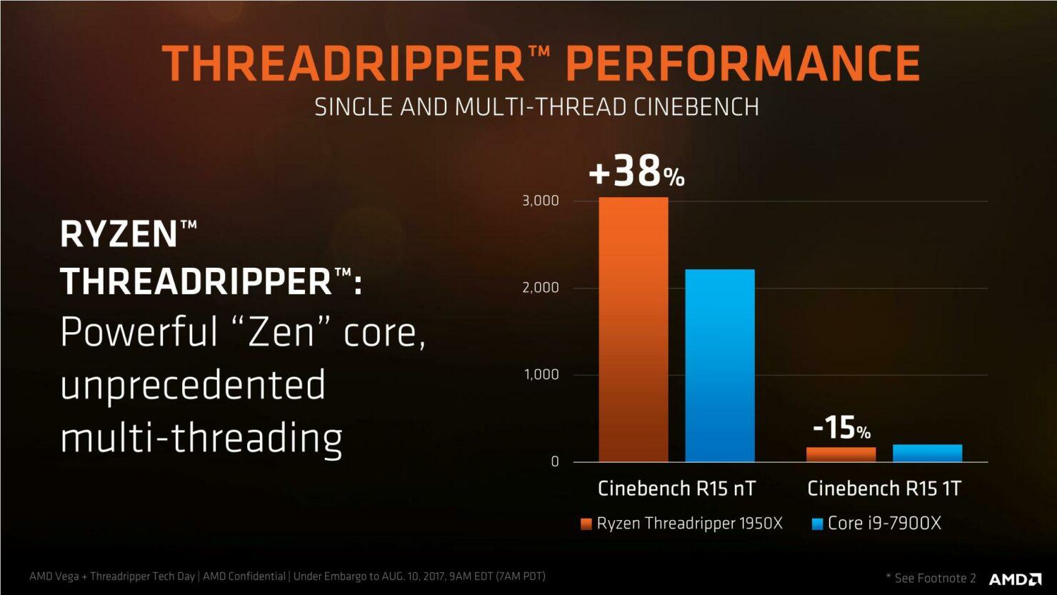 amd-ryzen-threadripper-cpu-launch_4