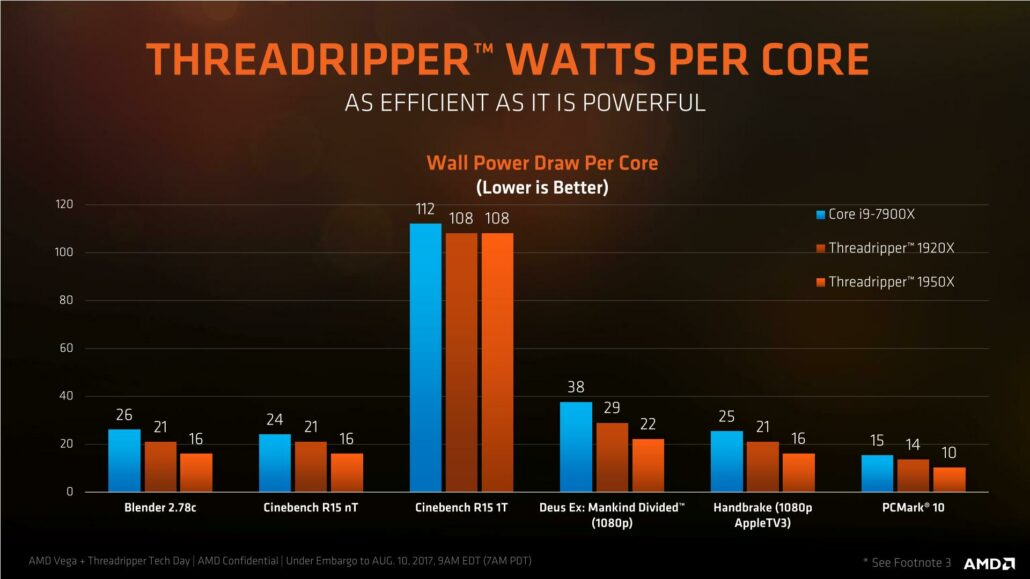 amd-ryzen-threadripper-cpu-launch_5