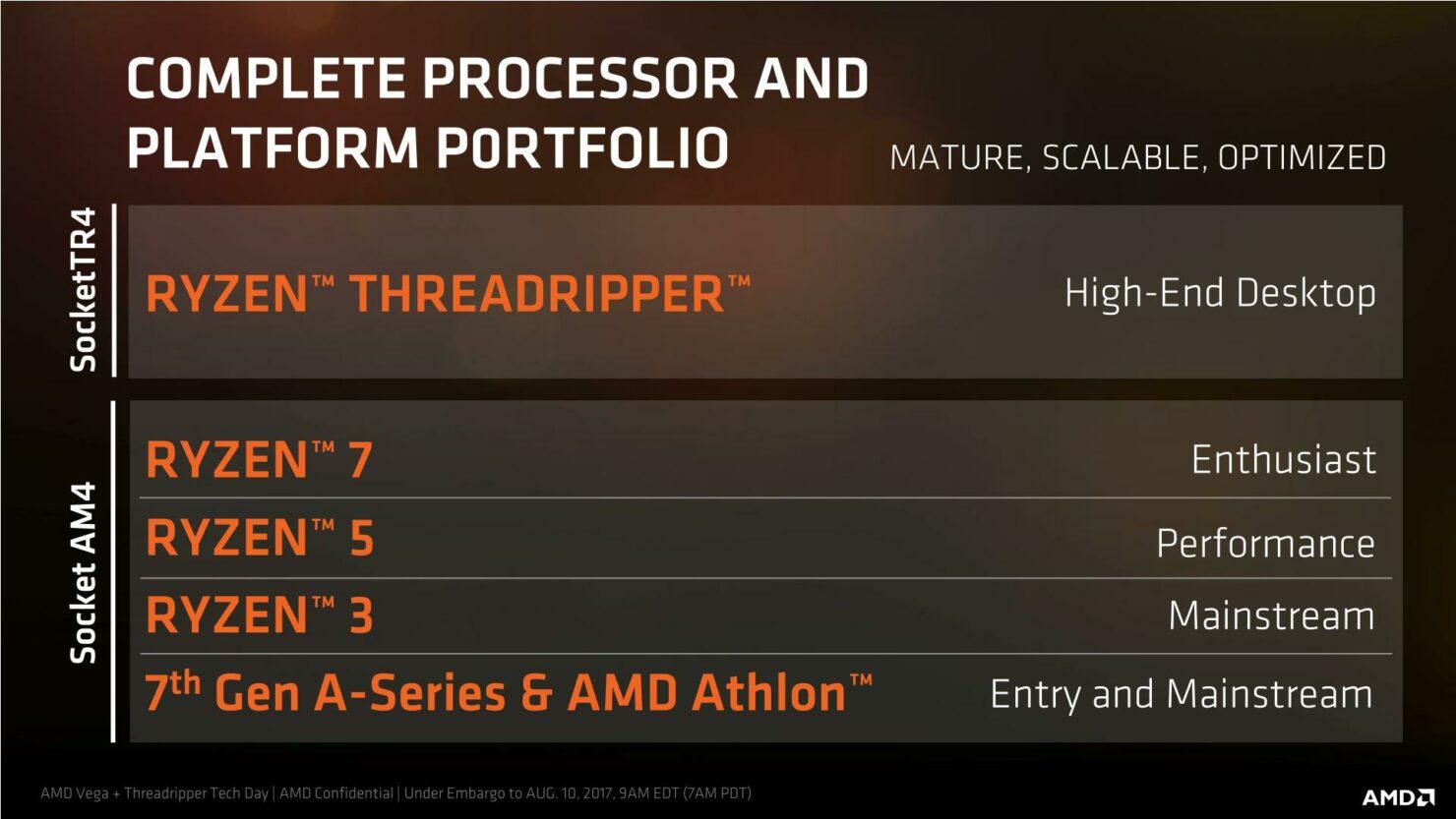 amd-ryzen-threadripper-cpu-launch_9