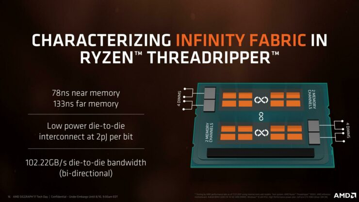amd-ryzen-threadripper_16