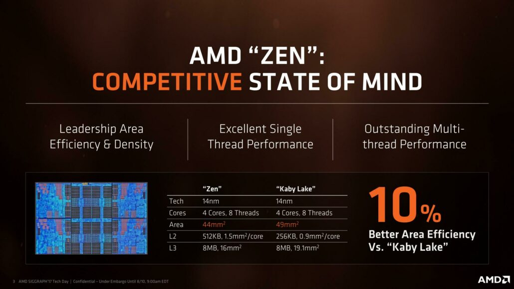 amd-ryzen-threadripper_3-2