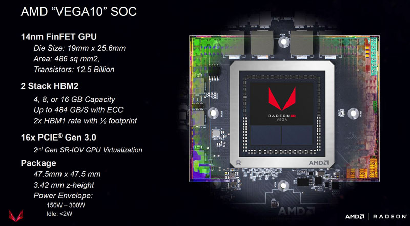 Nvidia Volta And Amd Vega Gpu Architectures Detailed At