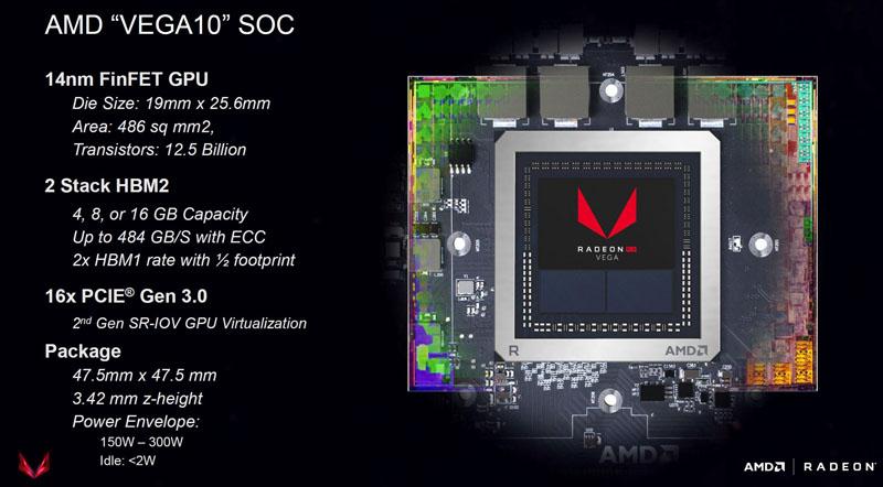 AMD Vega 10 GPU
