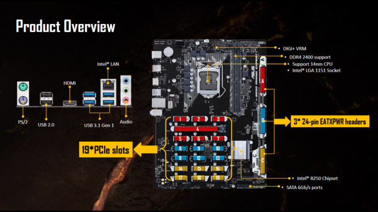 asus-b250-mining-expert-motherboard_7