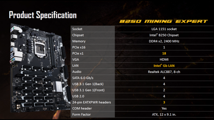asus-b250-mining-expert-motherboard_8