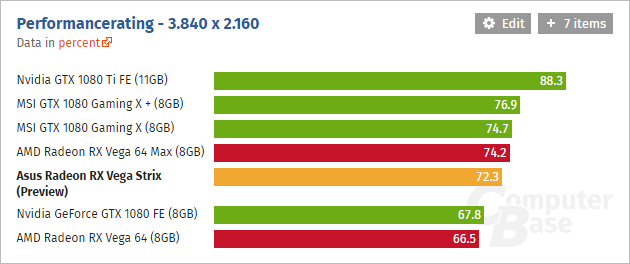 asus-rog-strix-radeon-rx-vega-64_performance_2
