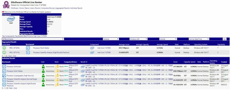 core-i7-8700k-aggregate-sisoft-sandra-asrock-z370-pro4-2