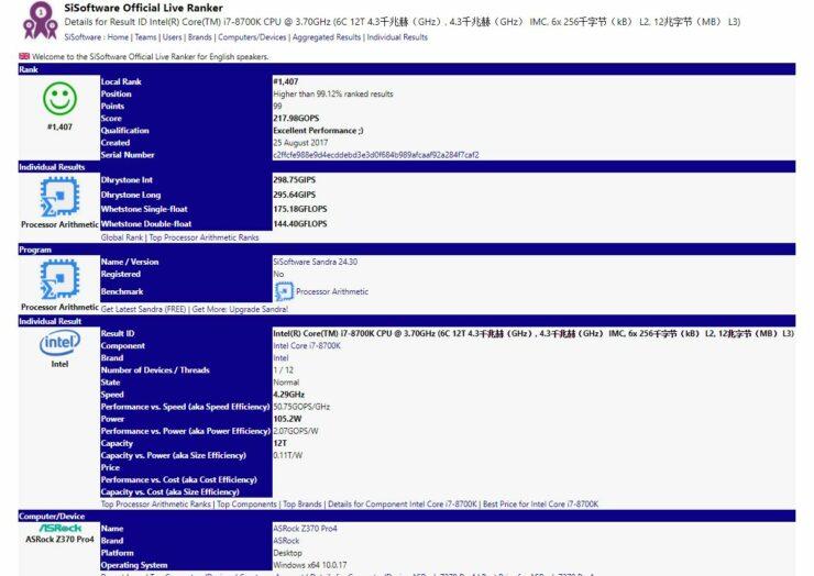 core-i7-8700k-arithematic-sisoft-sandra-asrock-z370-pro4
