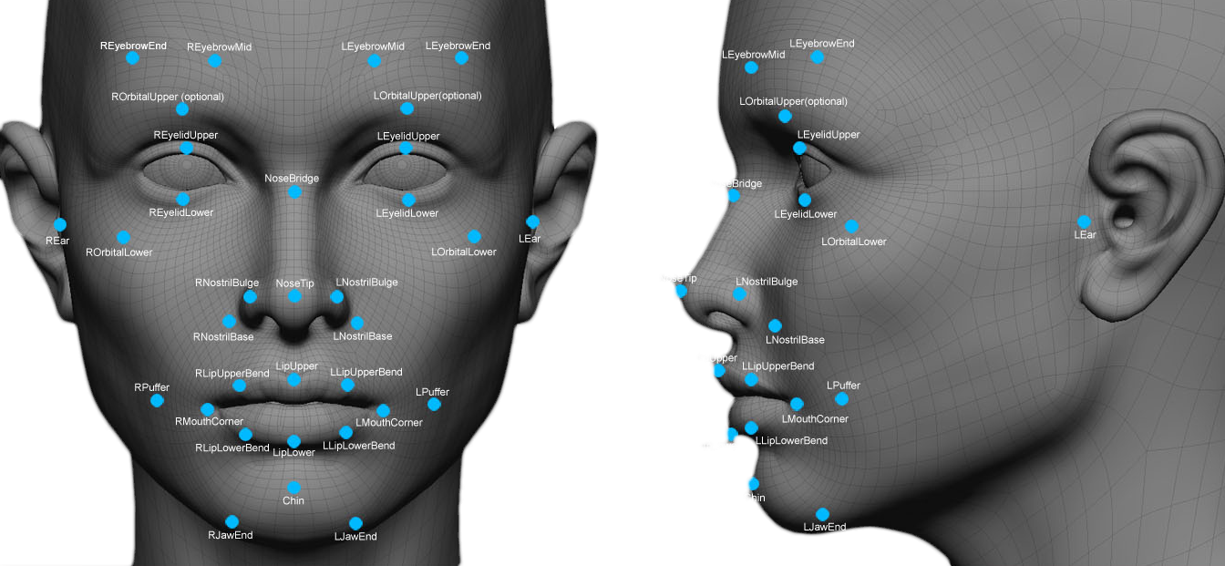 iPhone 8 facial recognition unlock speed