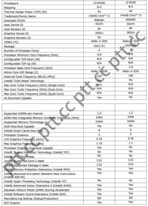 intel-coffee-lake-core-i3-8350k-core-i3-8100-cpu