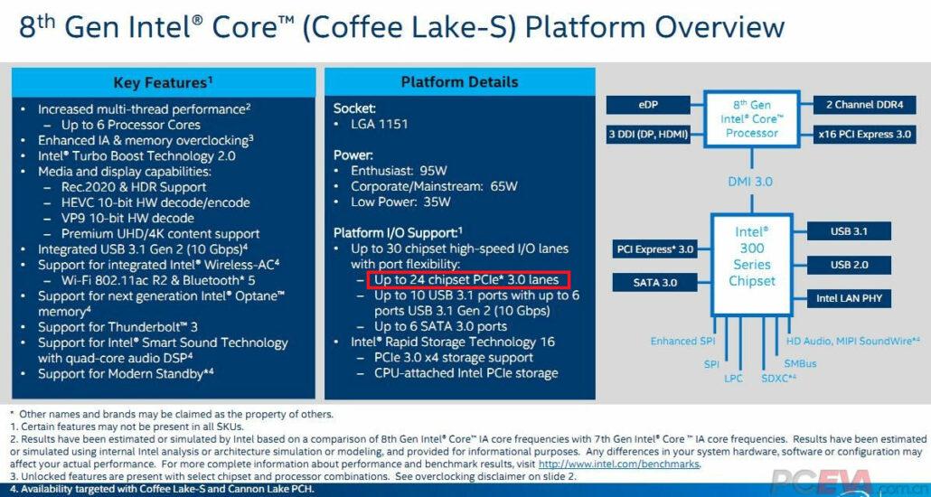 Intel Z370 300-Series Platform