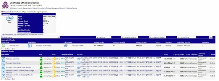 intel-core-i5-8400-aggregate-sisoft-sandra-benchmark