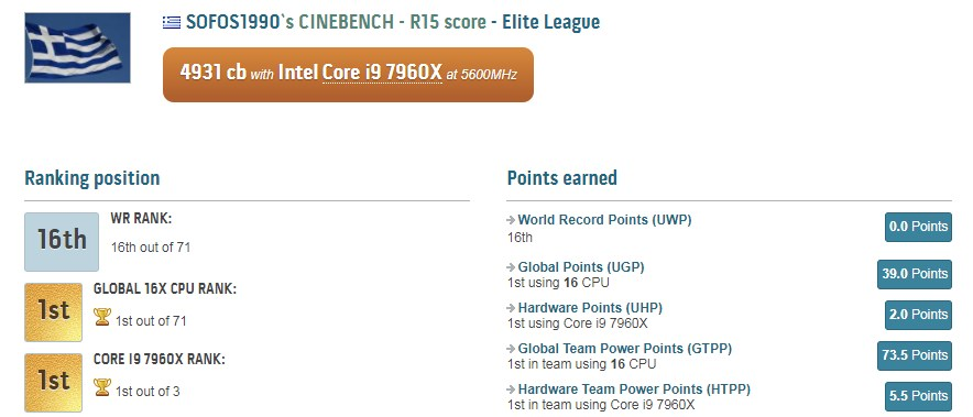 intel-core-i9-7960x_gigabyte-x299-soc-champion_1