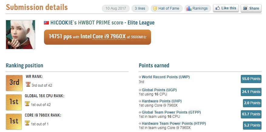 intel-core-i9-7960x_gigabyte-x299-soc-champion_4
