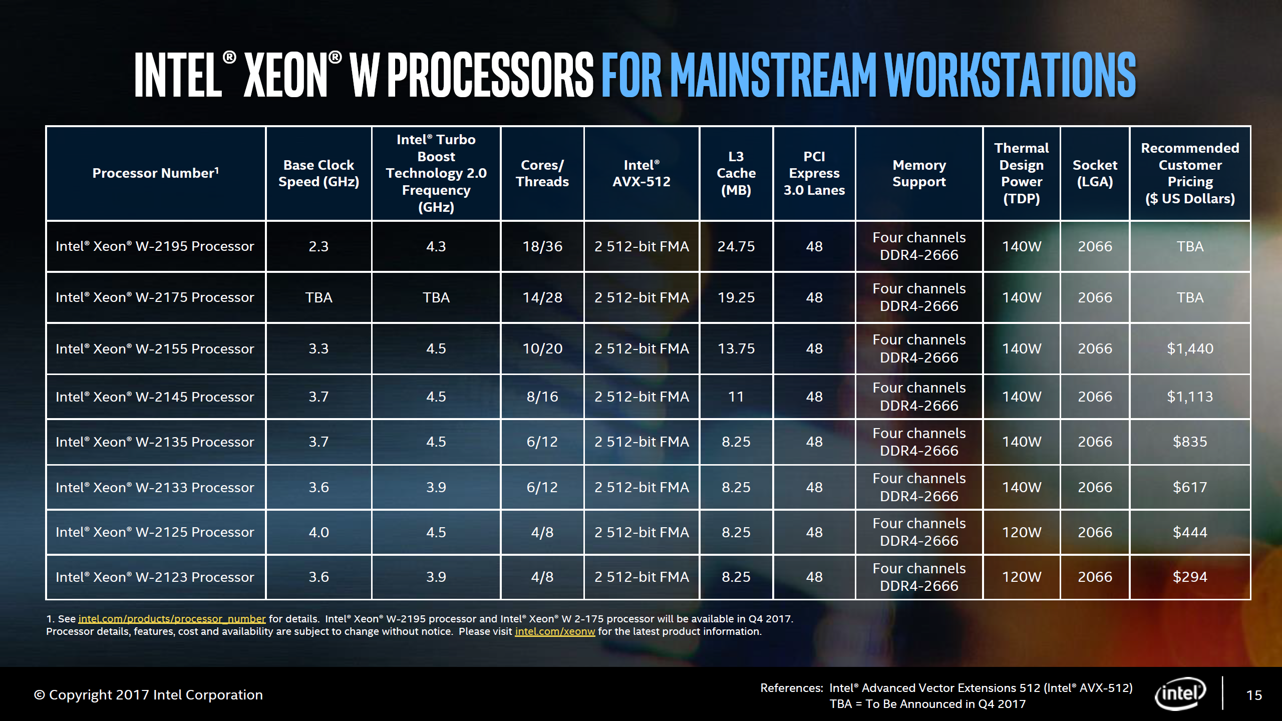 Intel Xeon W Workstation Processor Family With Up To 18 ...