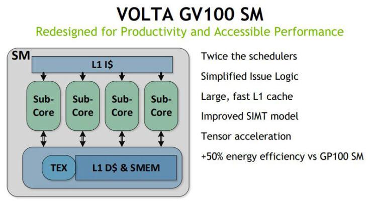 nvidia-volta-gv100_tesla-v100_1
