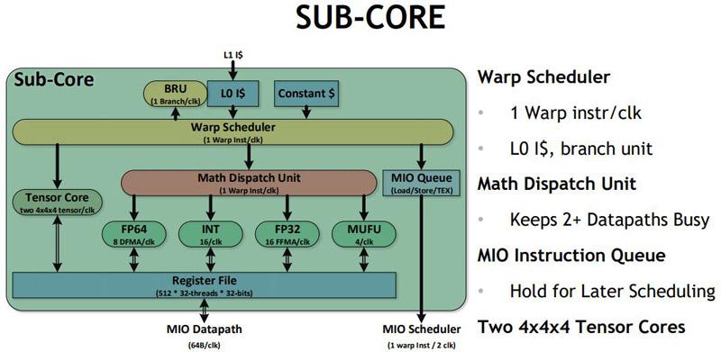 nvidia-volta-gv100_tesla-v100_3