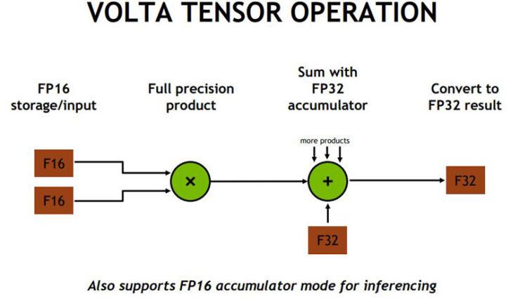 nvidia-volta-gv100_tesla-v100_7