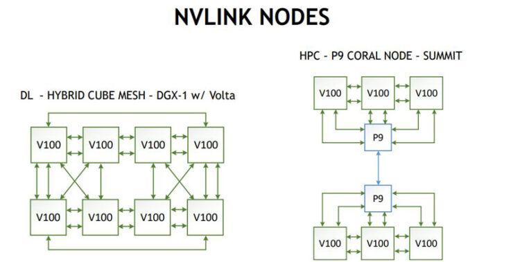 nvidia-volta-gv100_tesla-v100_9