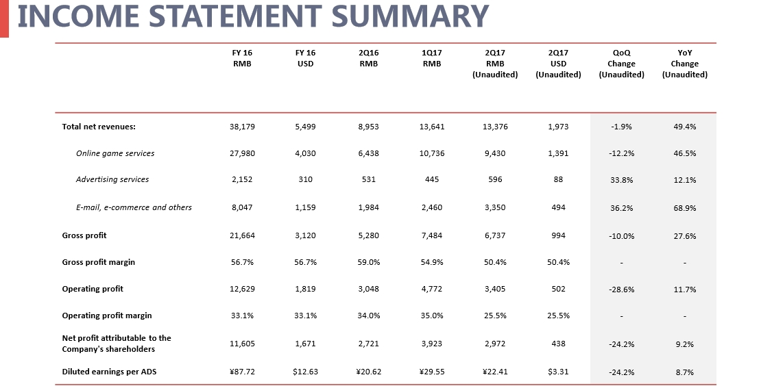 microsoft income statement 2018