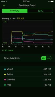 system-activity-monitor-3-2