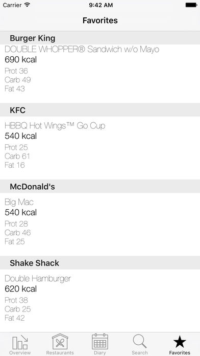 fast-food-diary-5