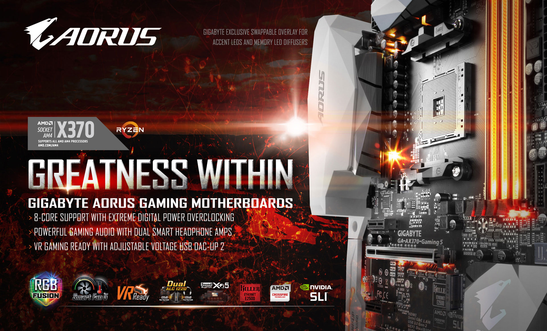 AMD Ryzen CPUs Are Burning Up on Gigabyte's X370 Motherboards