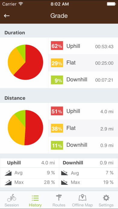 runtastic-mountain-bike-5