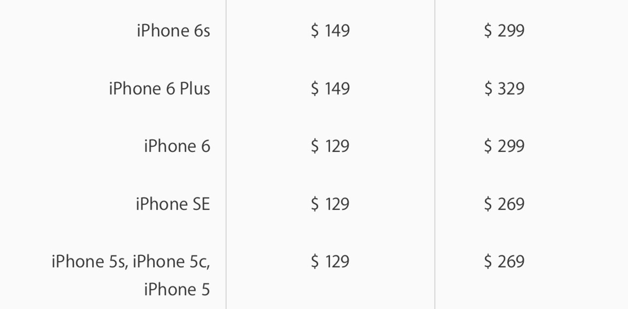 applecare price apple price
