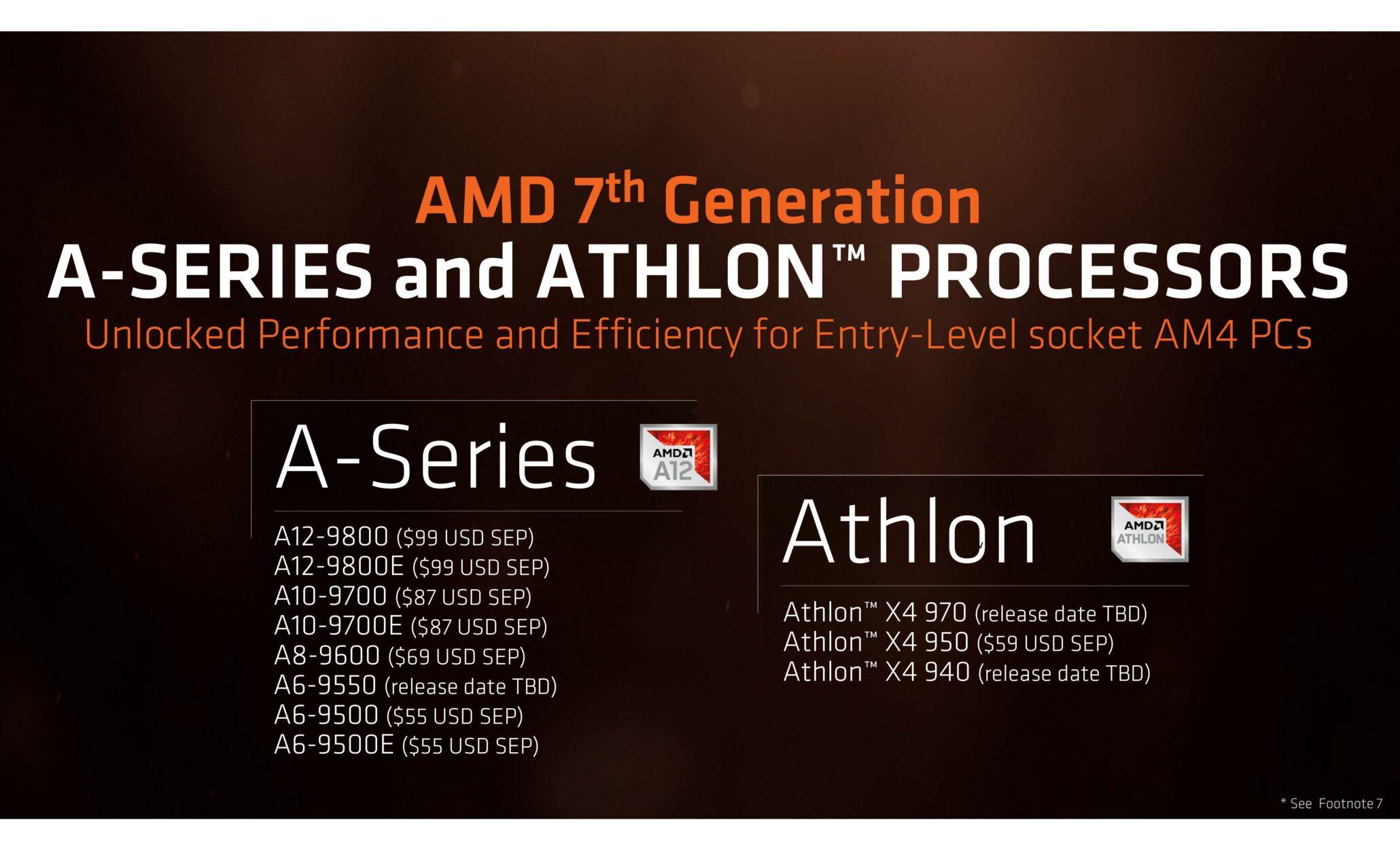 AMD A12 9800 R7 iGPU Performance Tested Against R7 250 dGPU