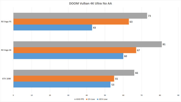 doom-79