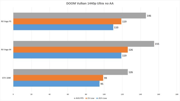 doom-78