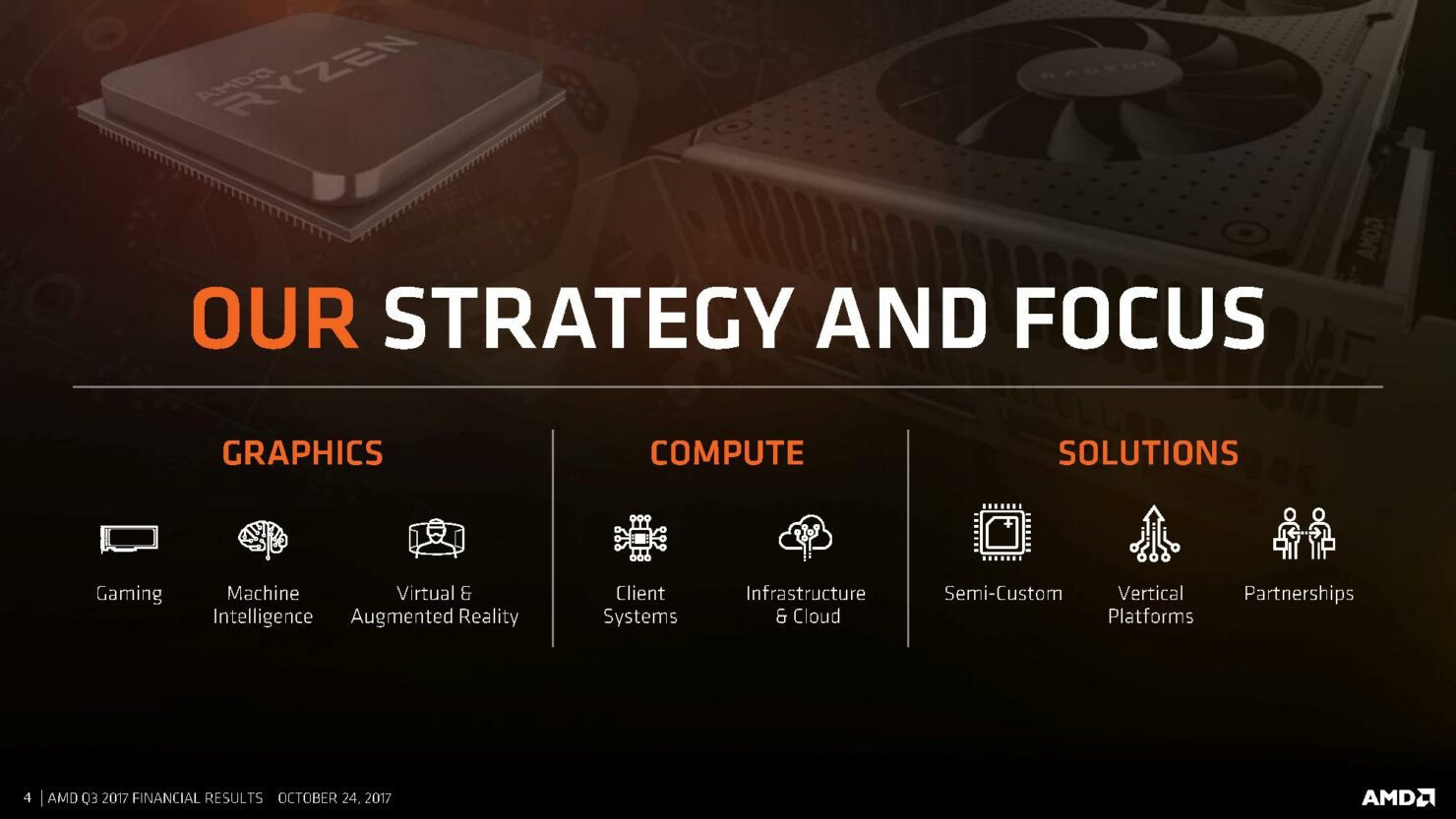 q3-17-amd-cfo-commentary-slides-page-004
