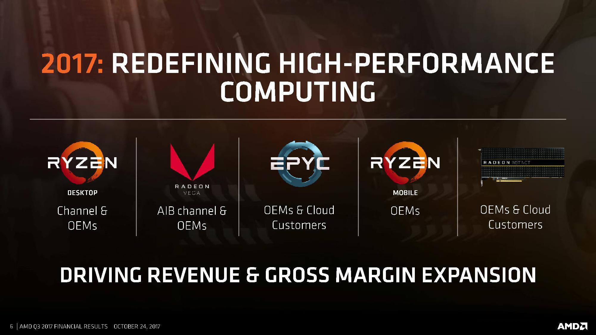 Amd Talks Vega 11 Am4 Ryzen 2 Support And Vega Supply Increase