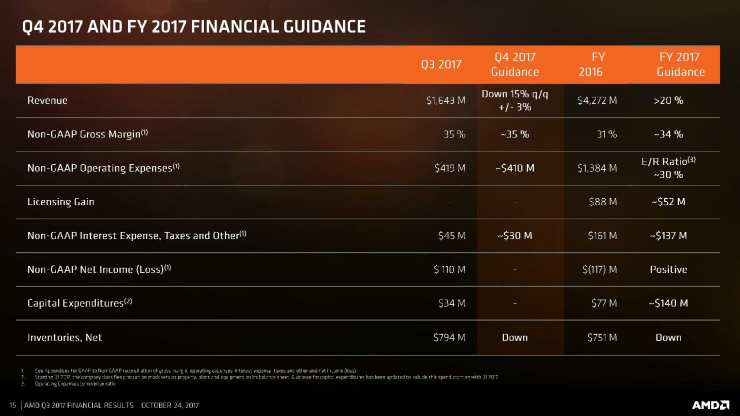 q3-17-amd-cfo-commentary-slides-page-015
