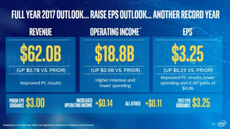 q3-17-earnings-presentation-page-013
