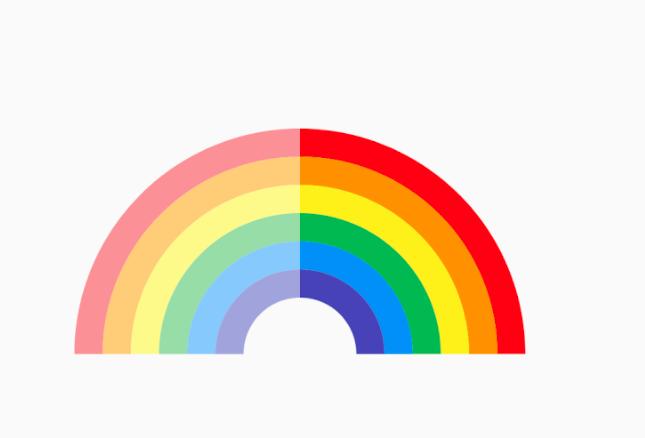 Oreo Colorizer App